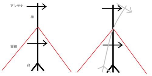 antena1a